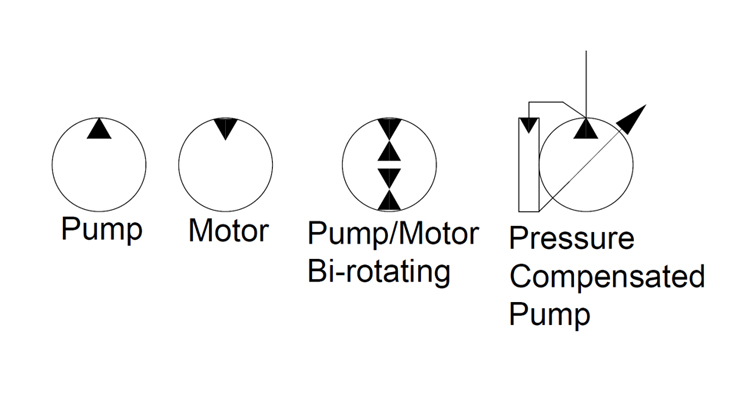 hydraulic symbols  understanding basic fluid power schematics