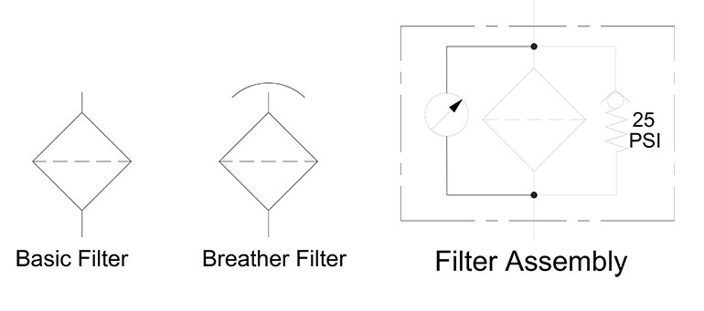 Hydraulic symbology 304 - Figure 1 Filters