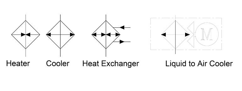 Hydraulic symbology Figure 3. Heat-Exchangers